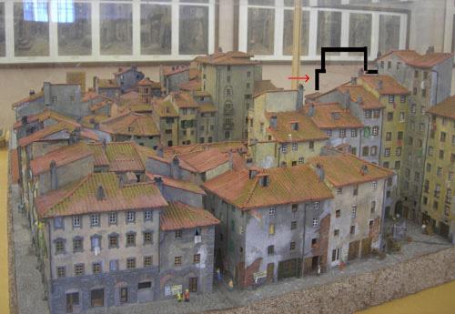 19世紀のフィレンツェ